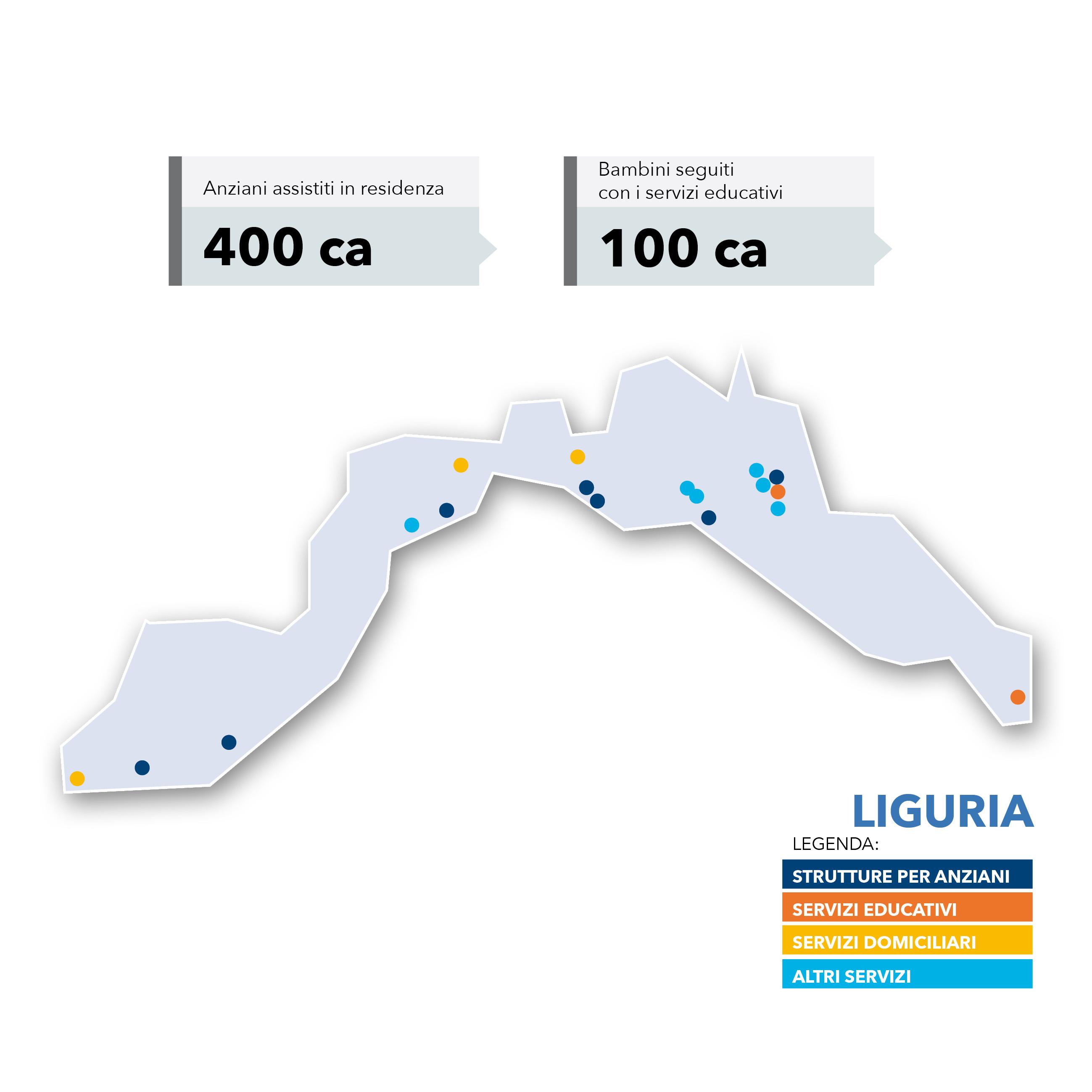 Punto Service servizi gestiti Liguria
